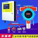 固定式转炉煤气气体检测报警器