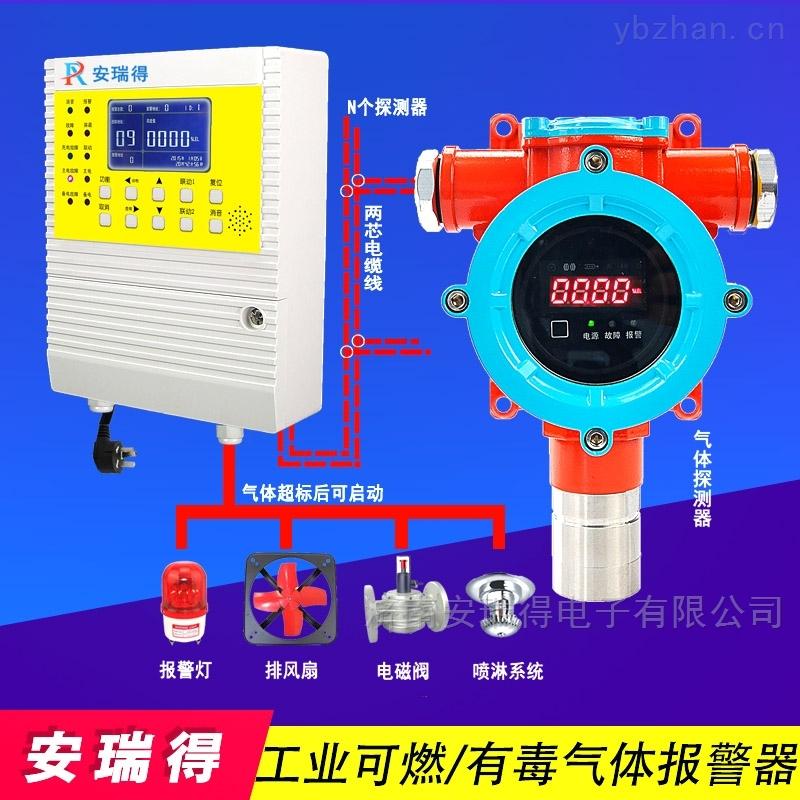 快餐店廚房甲烷檢測報警器,壁掛式可燃氣體報警器