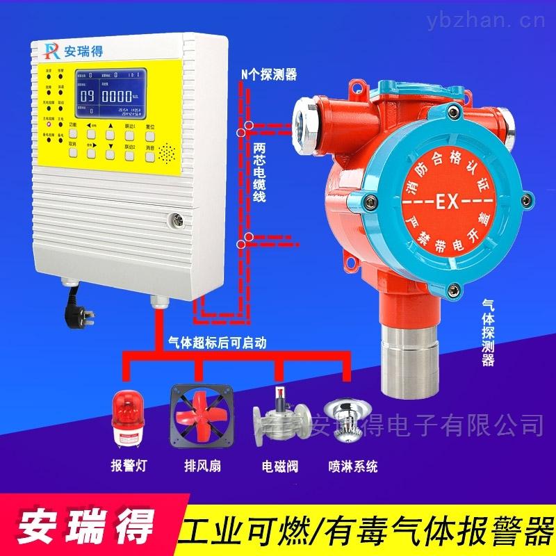 油库罐区汽油泄漏报警器,毒性气体探测报警器