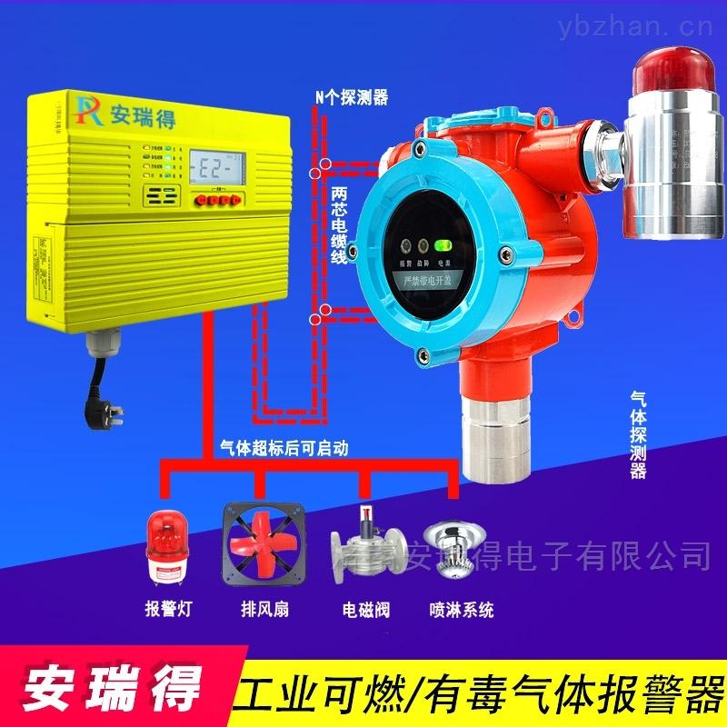 鋼鐵廠一氧化碳檢測報警器,可燃氣體報警儀
