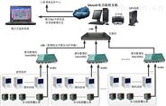 智能電力監控系統