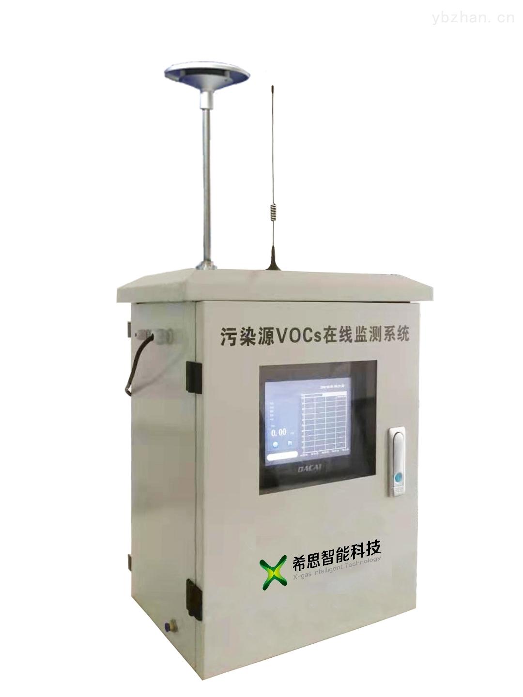 XS-AMK-NH3-廠界氨氣檢測儀