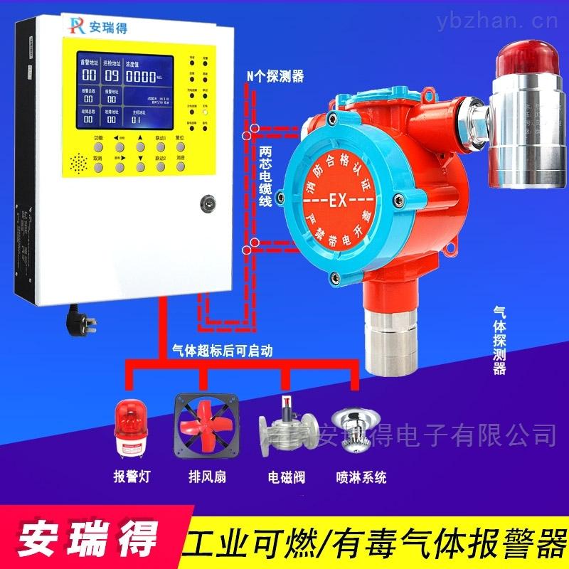 焦化廠氫氣檢測報警器,有害氣體報警器