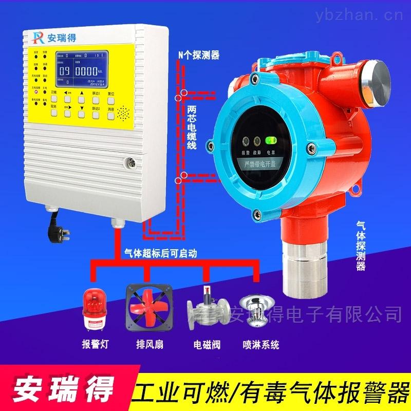 钢铁厂人工煤气气体检测报警器,毒性气体报警装置