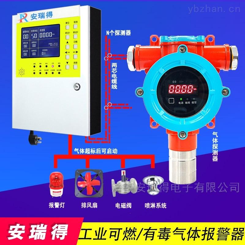 煉鐵廠車間一氧化碳氣體報警器,固定式可燃氣體報警器