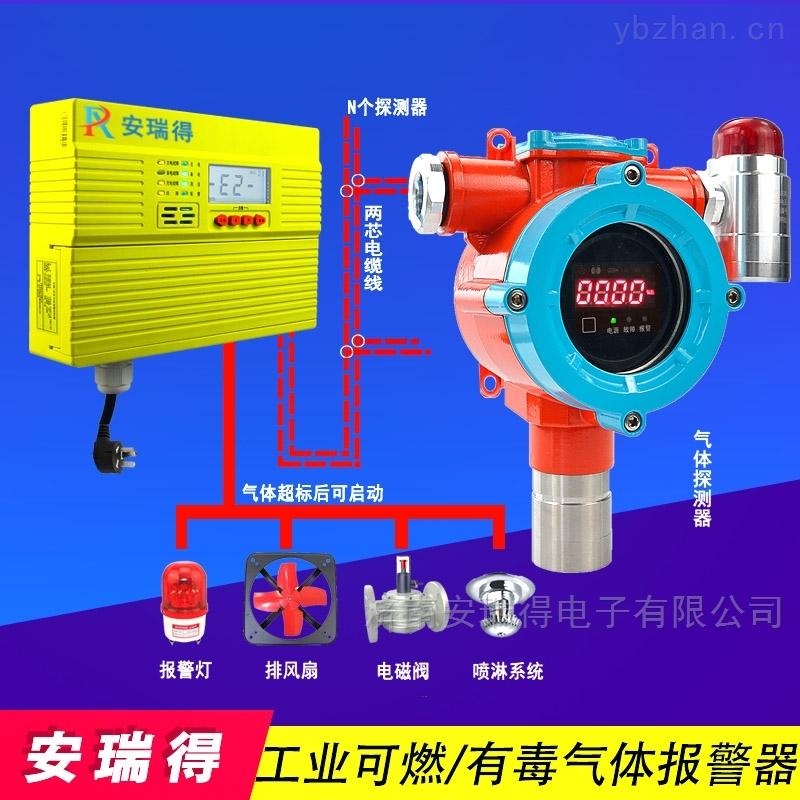 煉鋼廠車間氫氣檢測報警器,氣體報警儀