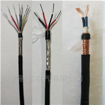 ZR-BPFFPP2变频电缆
