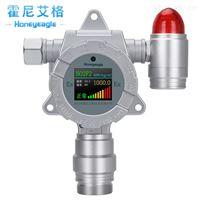 二氧化氯气体检测仪厂家直销