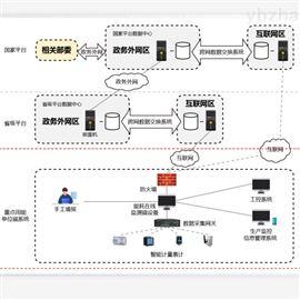 Acrel-5000安科瑞电气工厂能耗监测系统节能