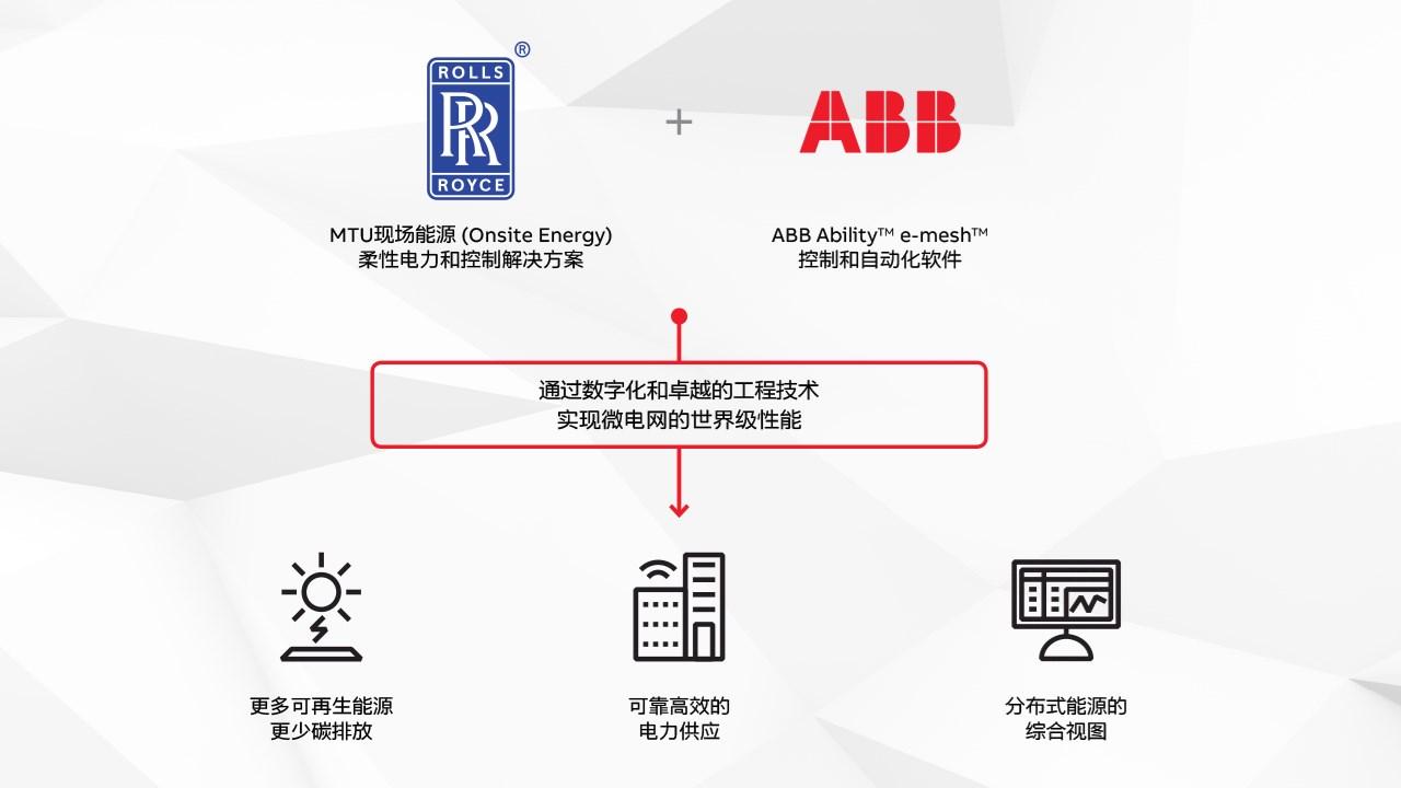 ABB与罗尔斯罗伊斯宣布在全球进行微电网合作