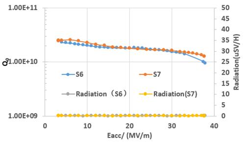 高性能1.3 GHz超导腔研发获进展