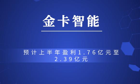 金卡智能預計上半年盈利1.76億元至2.39億元