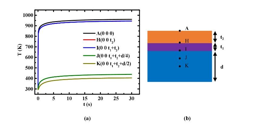 上海光机所液晶光学相控器件激光辐照效应研究取得进展