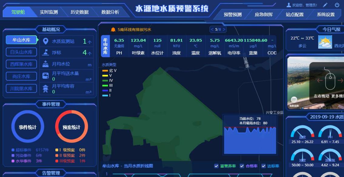 """福光水務新品發布 """"水源地水質預警系統""""征求試用用戶"""