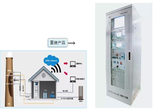 超低監測領域,聚光科技又一款重磅產品發布