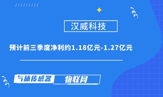 漢威科技預計前三季度凈利約1.18億元-1.27億元