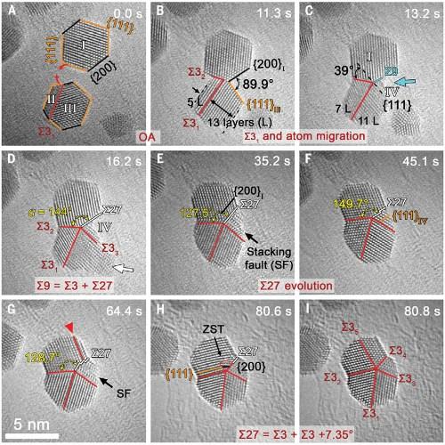 原位透射电镜和分子动力模拟法 揭示五重孪晶形成机理