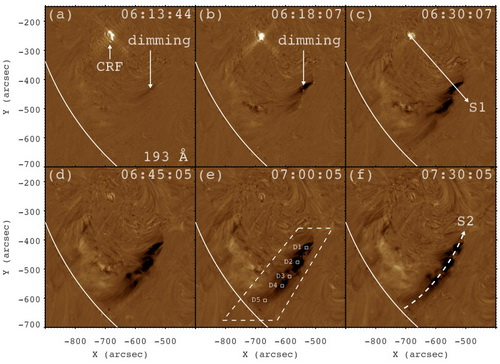 紫金山天文臺在太陽環形耀斑及其相關活動研究中獲進展