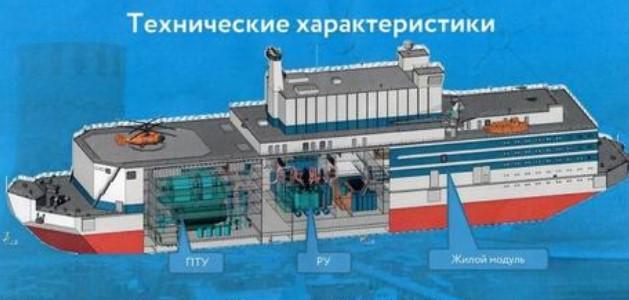 浮动核电站在俄远东投入商业运营