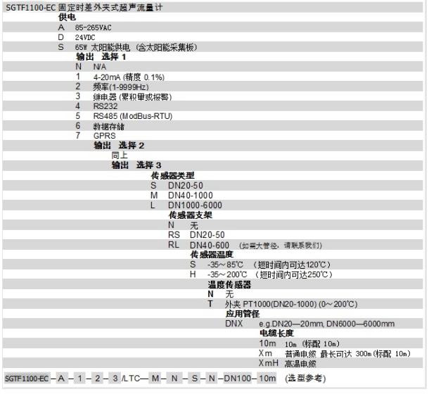 4、产品选型表