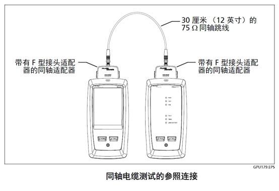 福禄克网线测试仪为什么要设置基准